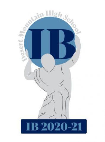 IB Successful